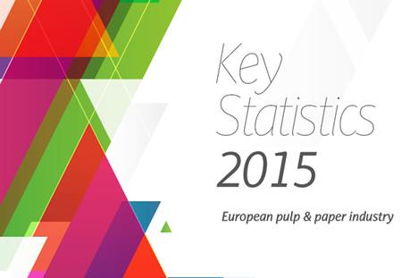 przemysł papierniczy w europie 2015