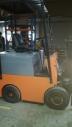 wózek widłowy RAK 7A