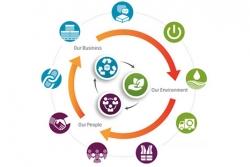raport zrównoważonego rozwoju ds ds smith