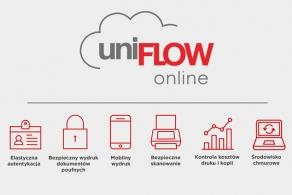 canon uniflow